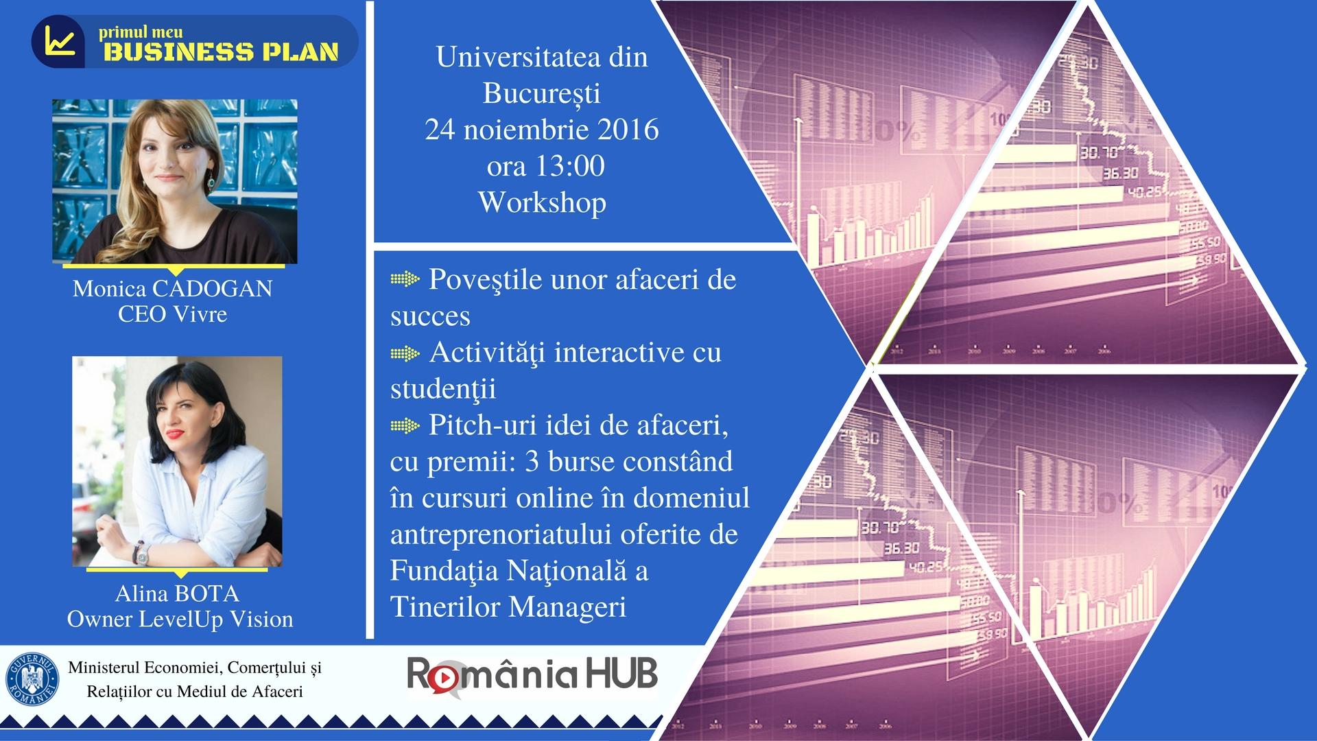 Universitatea Din Bucureşti