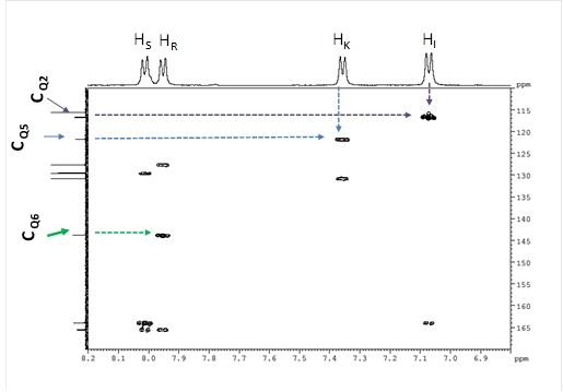 Figura 2F. Spectrul 2D HMBC-RMN al oxodiazolului (martor)