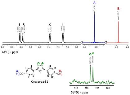 Figura 1. Oxodiazol: 2-(4-metoxifenil)-5-(p-tolil)-1,3,4-oxadiazol.