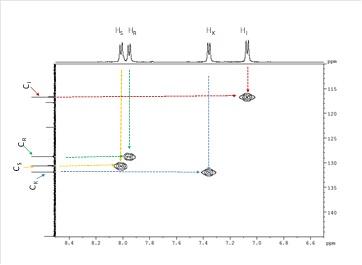Figura 2E. Spectrul 2D HMQC-RMN al oxodiazolului (martor)